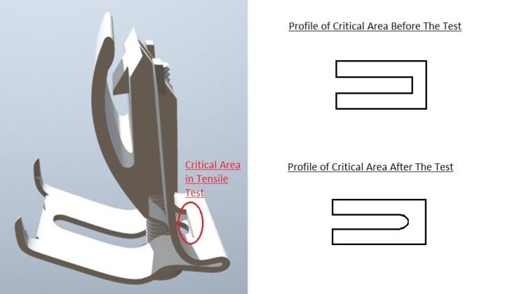 Profile Adjustments in Emga S1